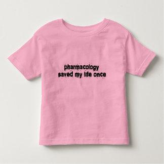 La farmacología ahorró mi vida una vez playera