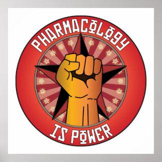 La farmacología es poder impresiones