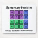 La física de partícula elemental Mousepad Alfombrillas De Ratones