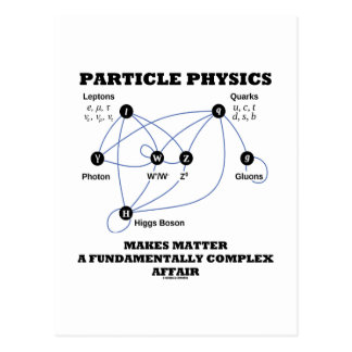 La física de partícula hace la materia A Postal