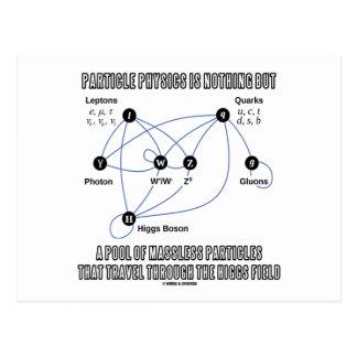 La física de partícula no es nada sino una piscina postal