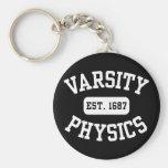 La física del equipo universitario llavero