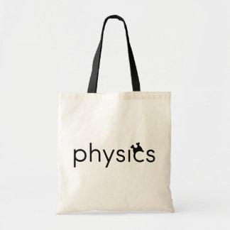 La física Turquía Bolsas Lienzo