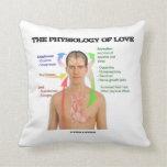 La fisiología del amor (síntomas del amor) almohada