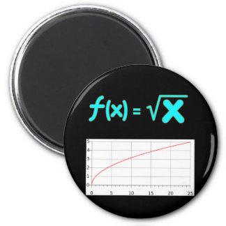 La función de raíz cuadrada f (x) = raíz cuadrada  imán redondo 5 cm