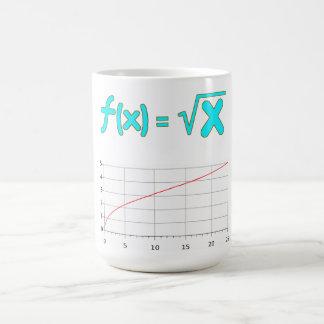 La función de raíz cuadrada f (x) = raíz cuadrada taza clásica