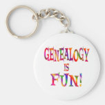 La genealogía es diversión llaveros