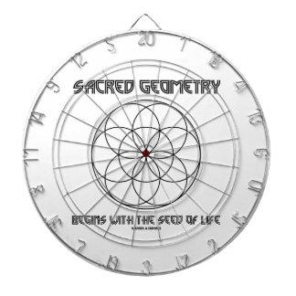La geometría sagrada comienza con la semilla de la