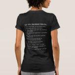La gramática del Top Ten Peeves (la edición de las Camiseta
