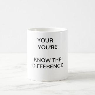 La gramática no es esa taza dura