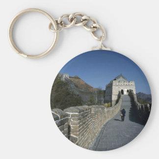 La Gran Muralla Pekín China Llavero