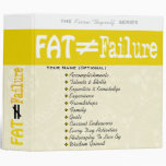 La grasa no iguala el fracaso - carpeta #3