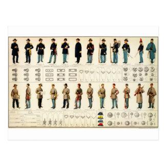La guerra civil de Bien uniforma (1895) Postales