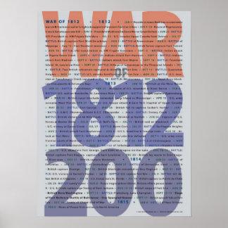 La guerra del poster bicentenario 1812 póster