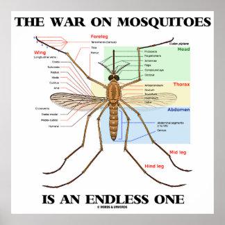 La guerra en mosquitos es sin fin (el mosquito) poster