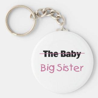 La hermana grande del bebé llavero