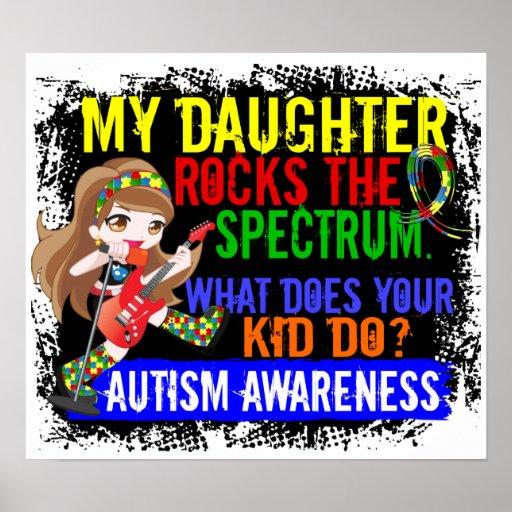 La hija oscila el autismo del espectro impresiones