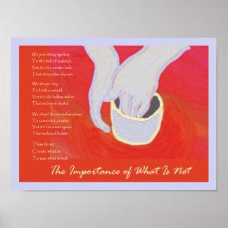 La importancia de cuál no es impresión del arte póster