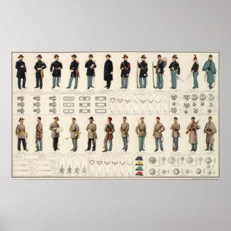La impresión de Bien de la guerra civil uniforma Póster