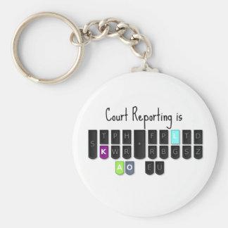 La información de la corte es tazas frescas del llavero redondo tipo pin