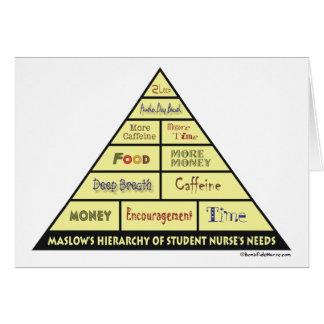 La jerarquía de Maslow de las necesidades de la en Tarjeta De Felicitación