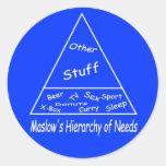 La jerarquía de Maslow de necesidades Etiqueta