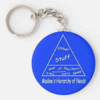 La jerarquía de Maslow de necesidades Llavero Redondo Tipo Pin