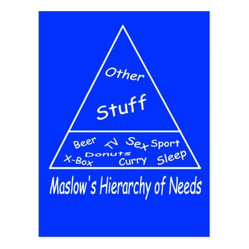 La jerarquía de Maslow de necesidades Postal