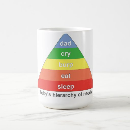 La jerarquía de necesidades - PAPÁ del bebé Taza Básica Blanca