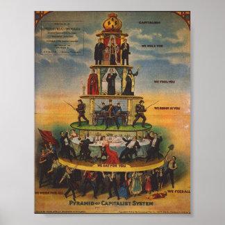 la jerarquía del capitalismo póster