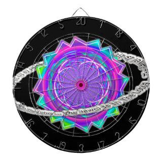 la joya está en el loto - anillo de Saturn y de