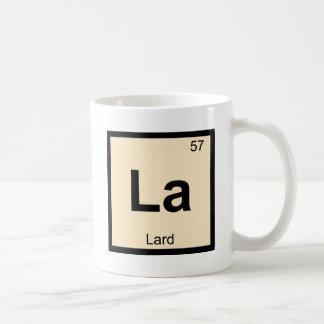 La - Lard Chemistry Periodic Table Symbol Coffee Mug