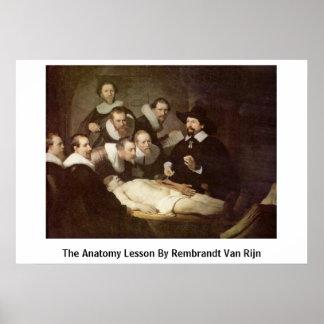 La lección de la anatomía de Rembrandt Van Rijn Poster