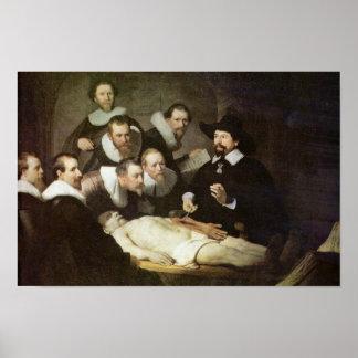 La lección de la anatomía del Dr Nicolaes Tulp Posters