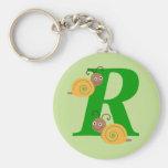 La letra R brian del monograma el caracol embroma