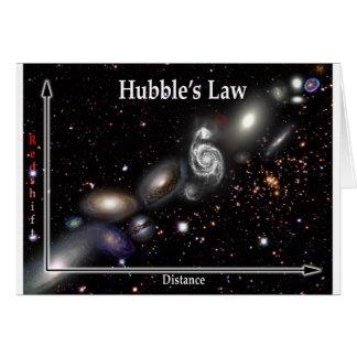 La ley de Hubble Tarjeta De Felicitación