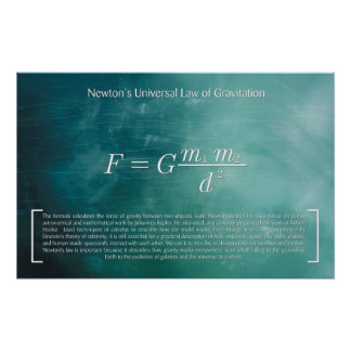 La ley universal de la gravitación de Newton - Póster