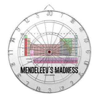 La locura de Mendeleev (tabla de elementos periódi