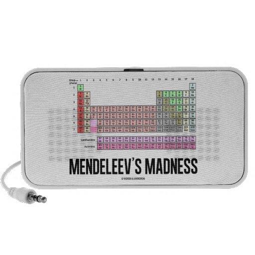 La locura de Mendeleev (tabla de elementos periódi Altavoces De Viajar