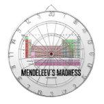 La locura de Mendeleev (tabla de elementos periódi Tabla Dardos