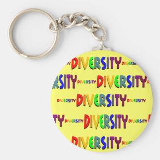 La magnitud de llavero de la diversidad