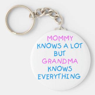 La mamá sabe mucho pero la abuela sabe todo llavero personalizado