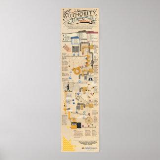 La máquina del edificio de la autoridad poster