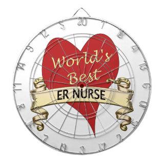 La mejor enfermera del ER del mundo
