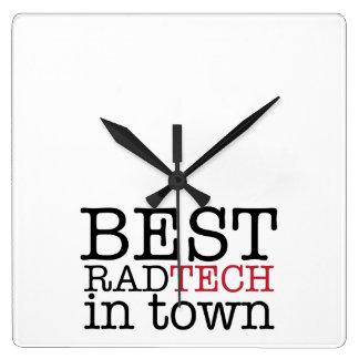 La mejor tecnología del Rad en reloj de pared de l