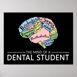 La mente de un estudiante dental poster