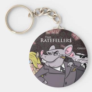 La mercancía de Ratafellers Llavero Redondo Tipo Pin