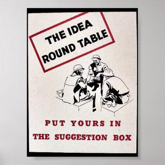 La mesa redonda de la idea, puso el suyo en la sug póster