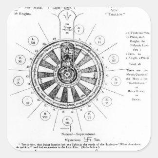 La mesa redonda de rey Arturo Colcomanias Cuadradas Personalizadas