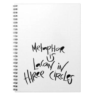 La metáfora es Lacan en tres círculos Libro De Apuntes Con Espiral